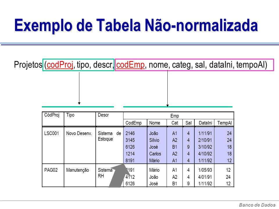 Exemplo de Tabela Não-normalizada