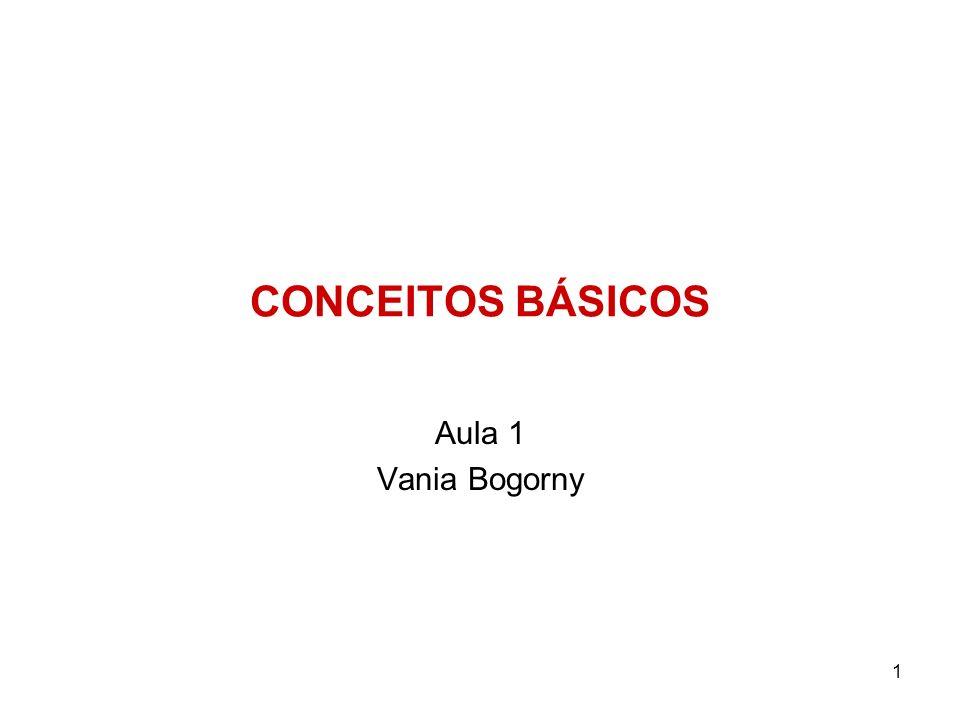 CONCEITOS BÁSICOS Aula 1 Vania Bogorny