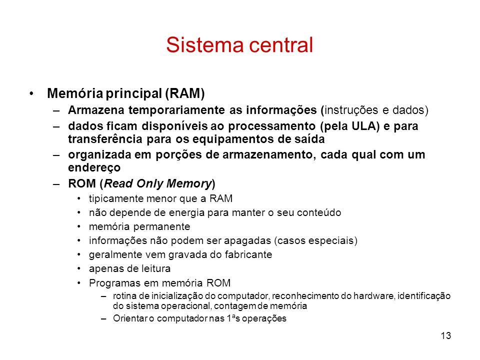 Sistema central Memória principal (RAM)