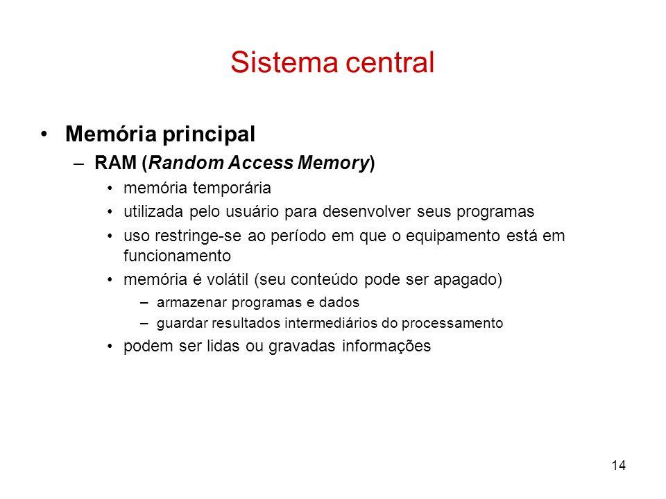 Sistema central Memória principal RAM (Random Access Memory)