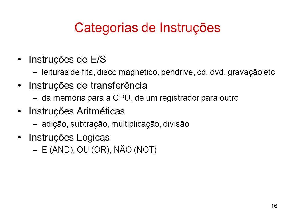 Categorias de Instruções