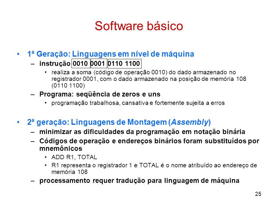 Software básico 1ª Geração: Linguagens em nível de máquina