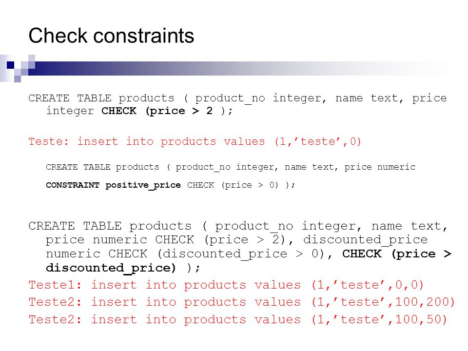 Check constraints CREATE TABLE products ( product_no integer, name text, price integer CHECK (price > 2 );