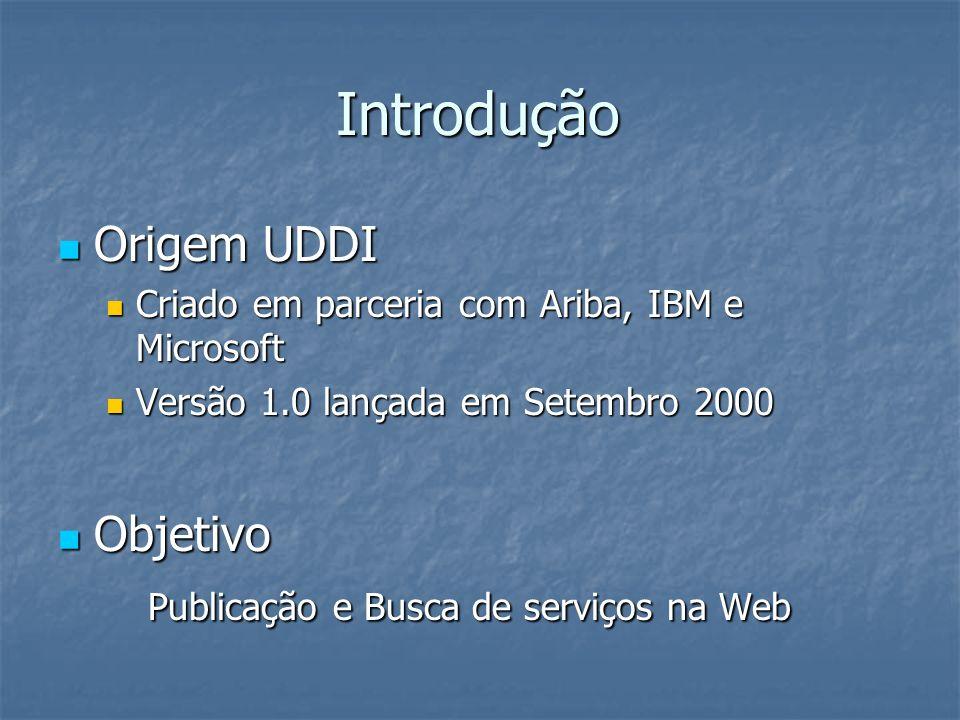 Introdução Origem UDDI Objetivo Publicação e Busca de serviços na Web