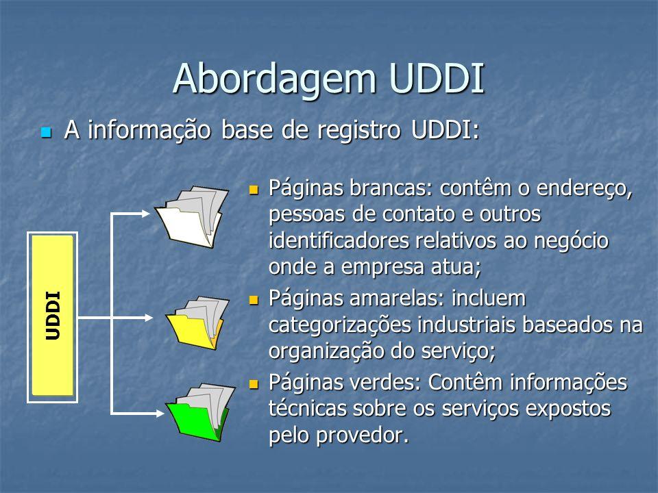 Abordagem UDDI A informação base de registro UDDI: