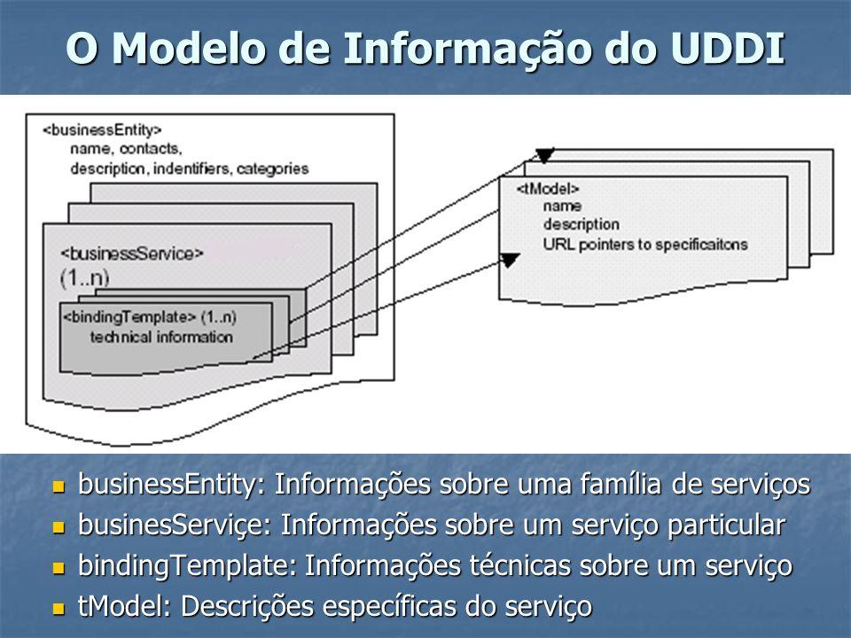O Modelo de Informação do UDDI