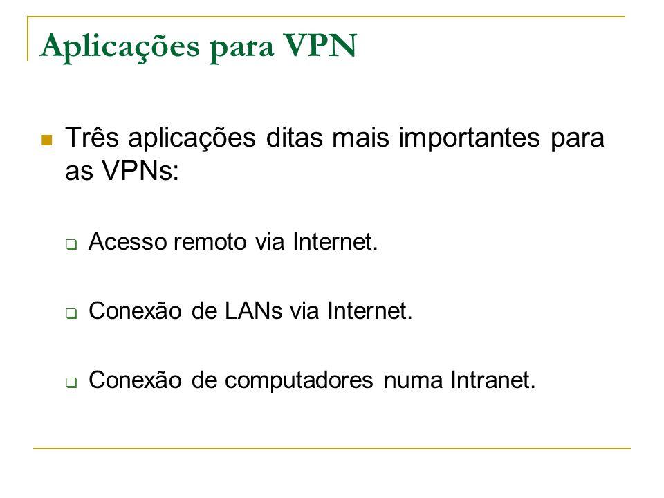 Aplicações para VPN Três aplicações ditas mais importantes para as VPNs: Acesso remoto via Internet.