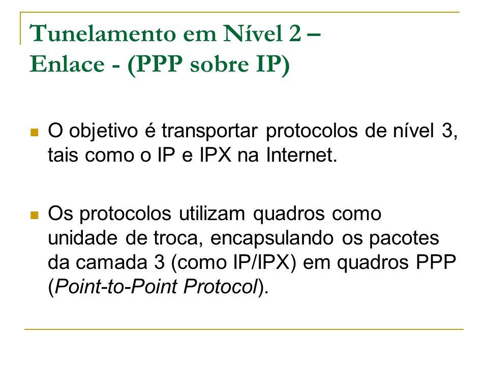 Tunelamento em Nível 2 – Enlace - (PPP sobre IP)