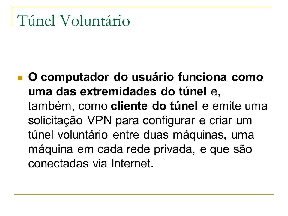 Túnel Voluntário