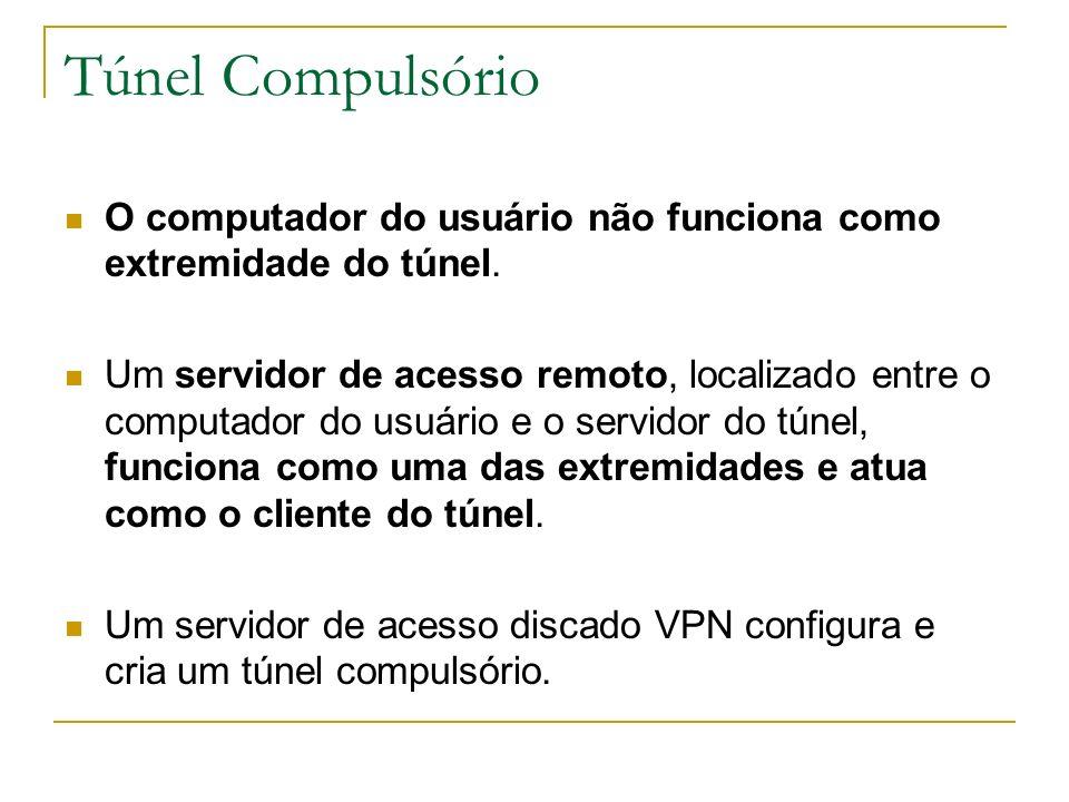 Túnel CompulsórioO computador do usuário não funciona como extremidade do túnel.
