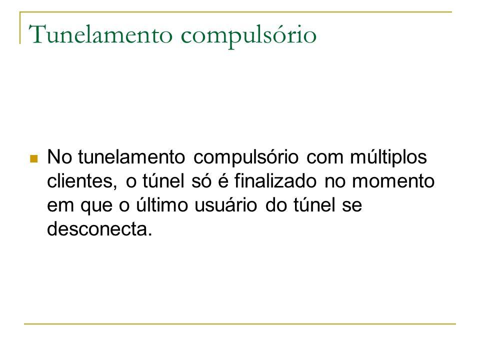 Tunelamento compulsório