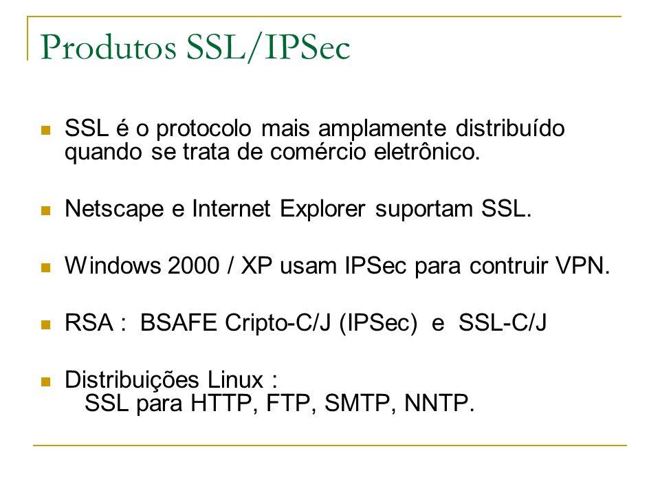 Produtos SSL/IPSec SSL é o protocolo mais amplamente distribuído quando se trata de comércio eletrônico.