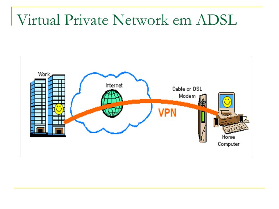 Virtual Private Network em ADSL