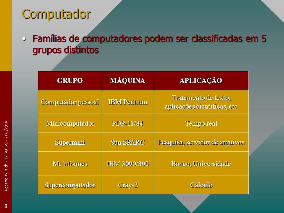 Computador Famílias de computadores podem ser classificadas em 5 grupos distintos. GRUPO. MÁQUINA.