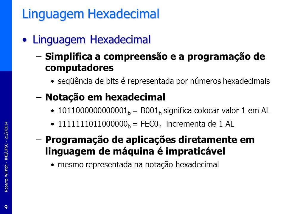 Linguagem Hexadecimal