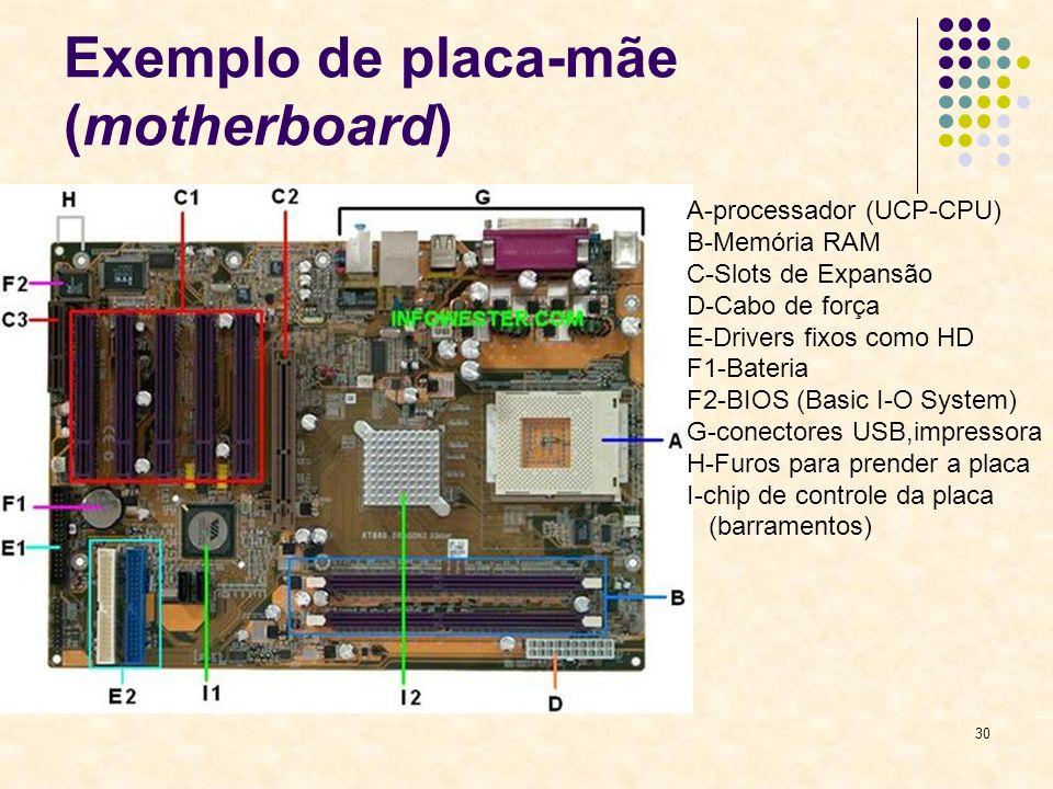 Exemplo de placa-mãe (motherboard)