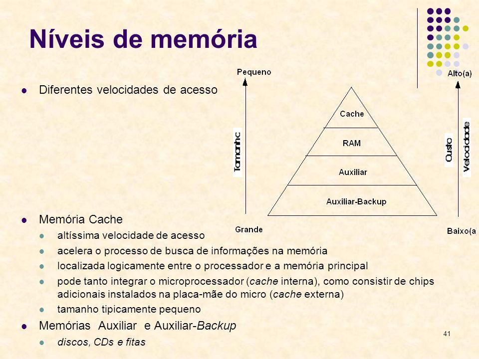 Níveis de memória Diferentes velocidades de acesso Memória Cache