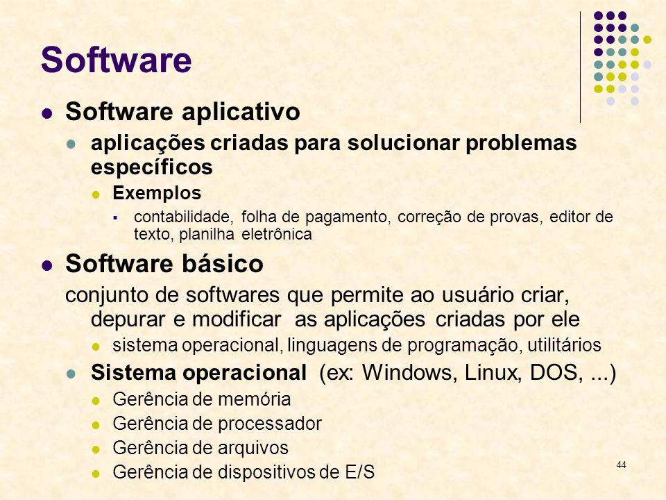 Software Software aplicativo Software básico