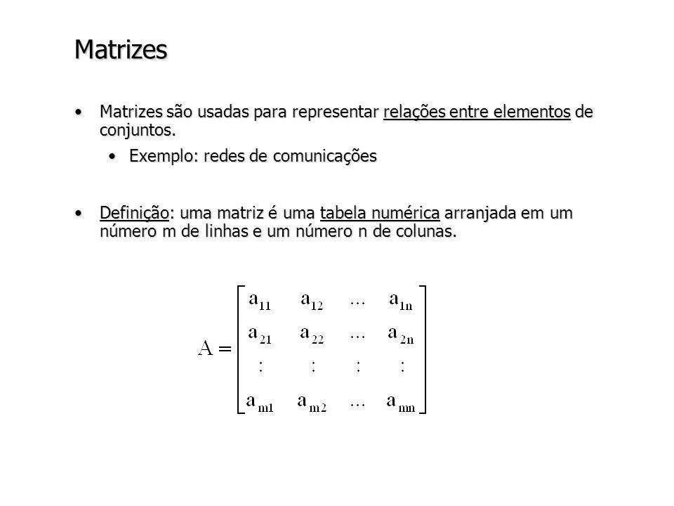 Matrizes Matrizes são usadas para representar relações entre elementos de conjuntos. Exemplo: redes de comunicações.