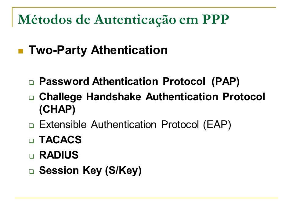 Métodos de Autenticação em PPP