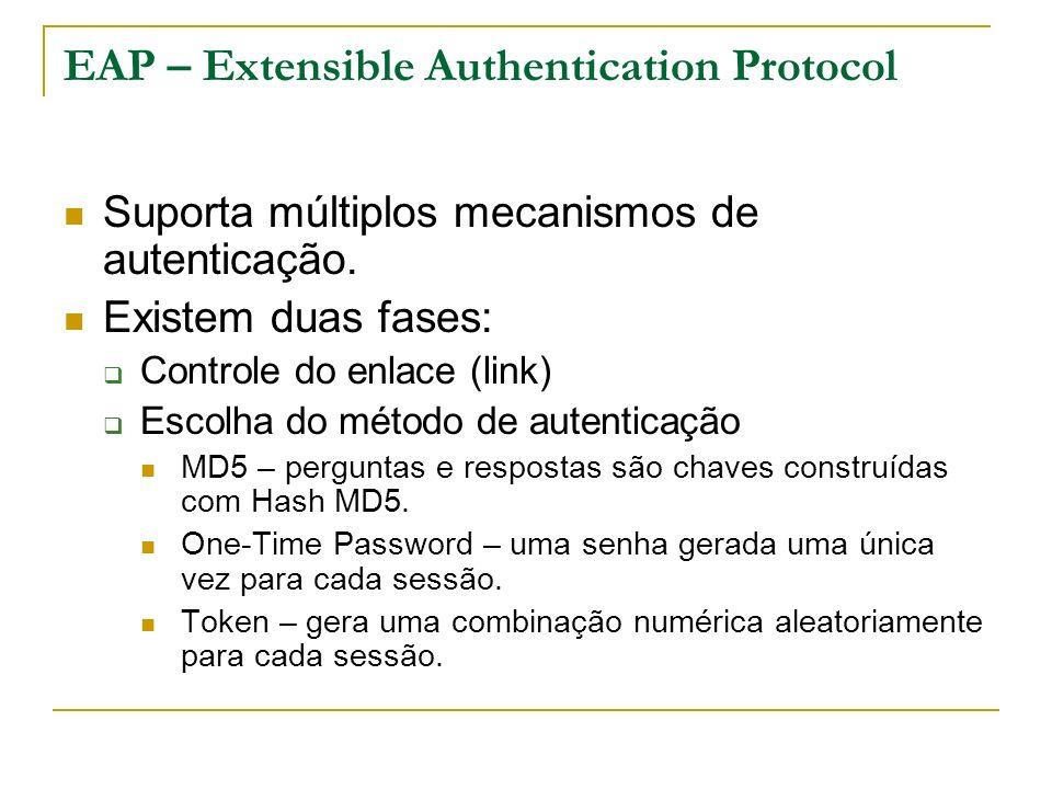EAP – Extensible Authentication Protocol