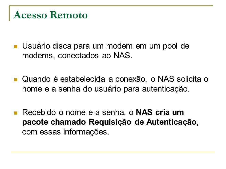 Acesso Remoto Usuário disca para um modem em um pool de modems, conectados ao NAS.