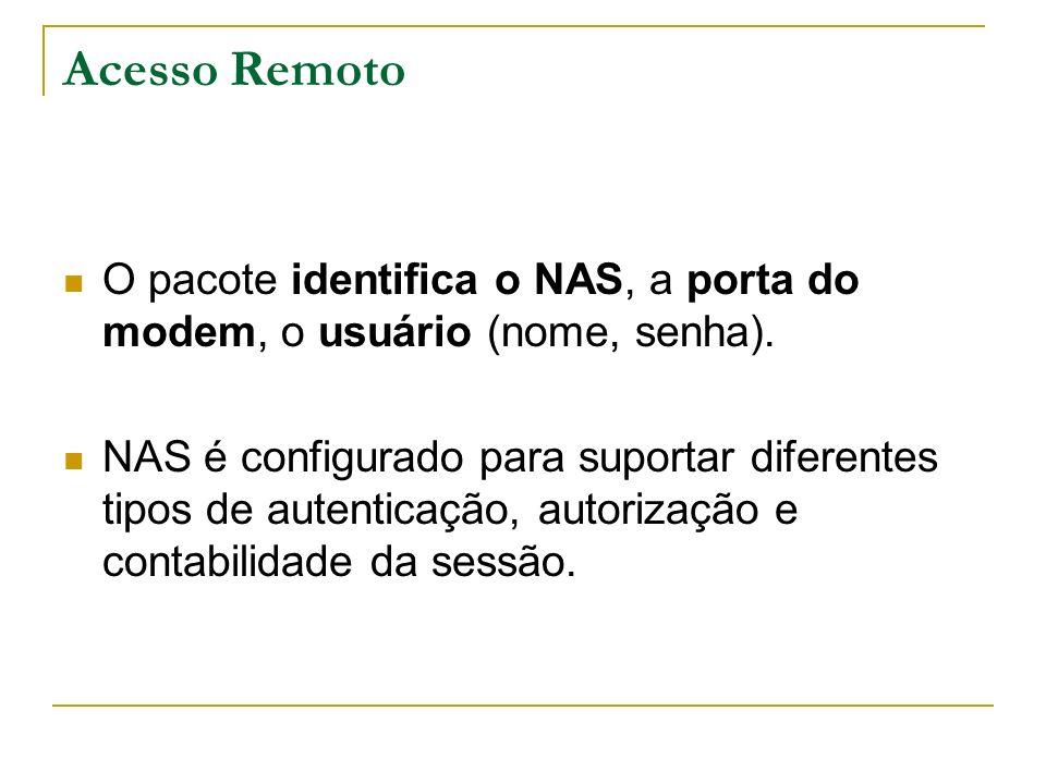 Acesso Remoto O pacote identifica o NAS, a porta do modem, o usuário (nome, senha).