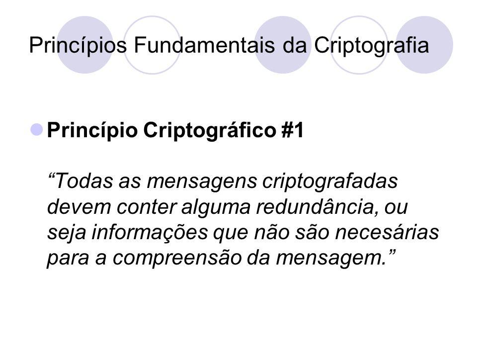 Princípios Fundamentais da Criptografia