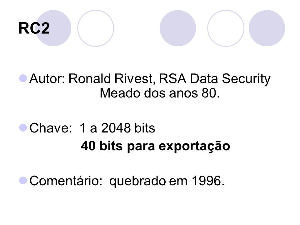 RC2 Autor: Ronald Rivest, RSA Data Security Meado dos anos 80.