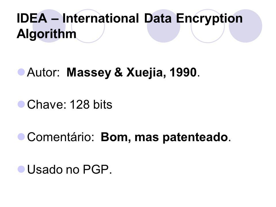 IDEA – International Data Encryption Algorithm