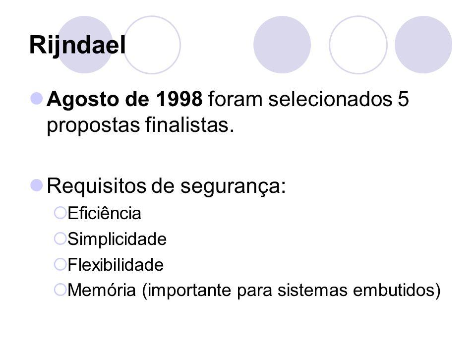 Rijndael Agosto de 1998 foram selecionados 5 propostas finalistas.