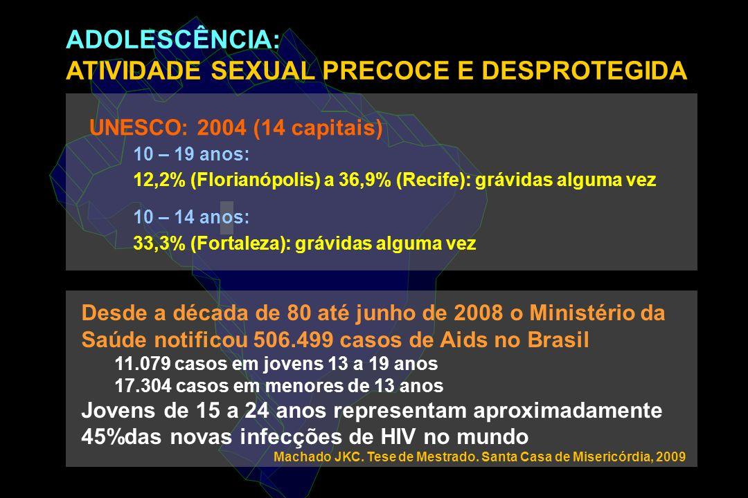 ATIVIDADE SEXUAL PRECOCE E DESPROTEGIDA