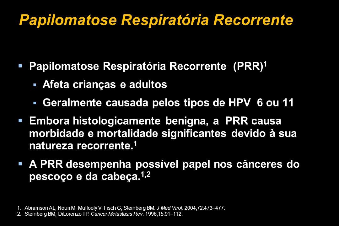 Papilomatose Respiratória Recorrente