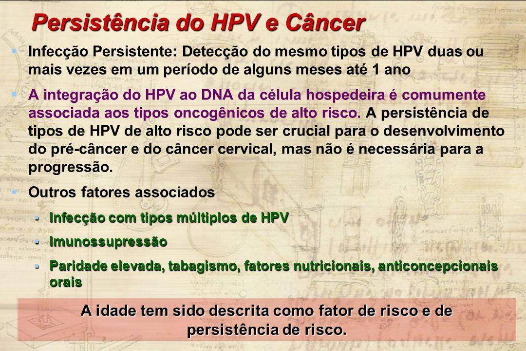 Persistência do HPV e Câncer