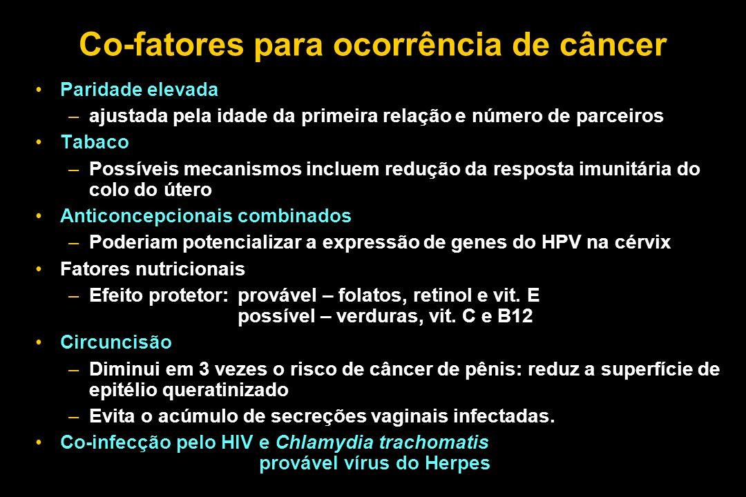 Co-fatores para ocorrência de câncer