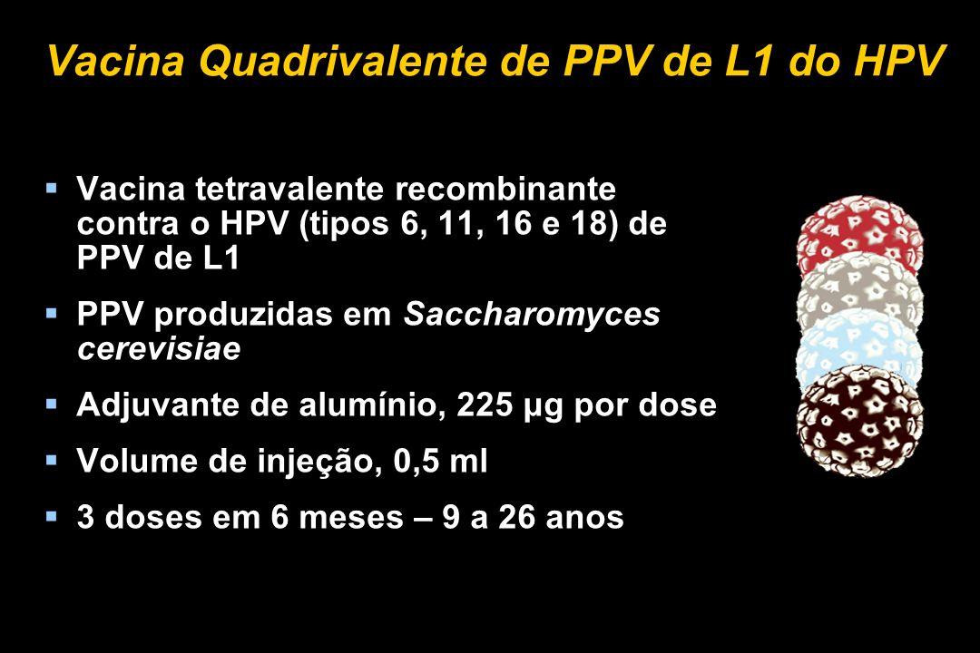 Vacina Quadrivalente de PPV de L1 do HPV
