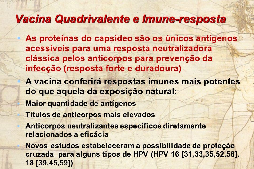 Vacina Quadrivalente e Imune-resposta