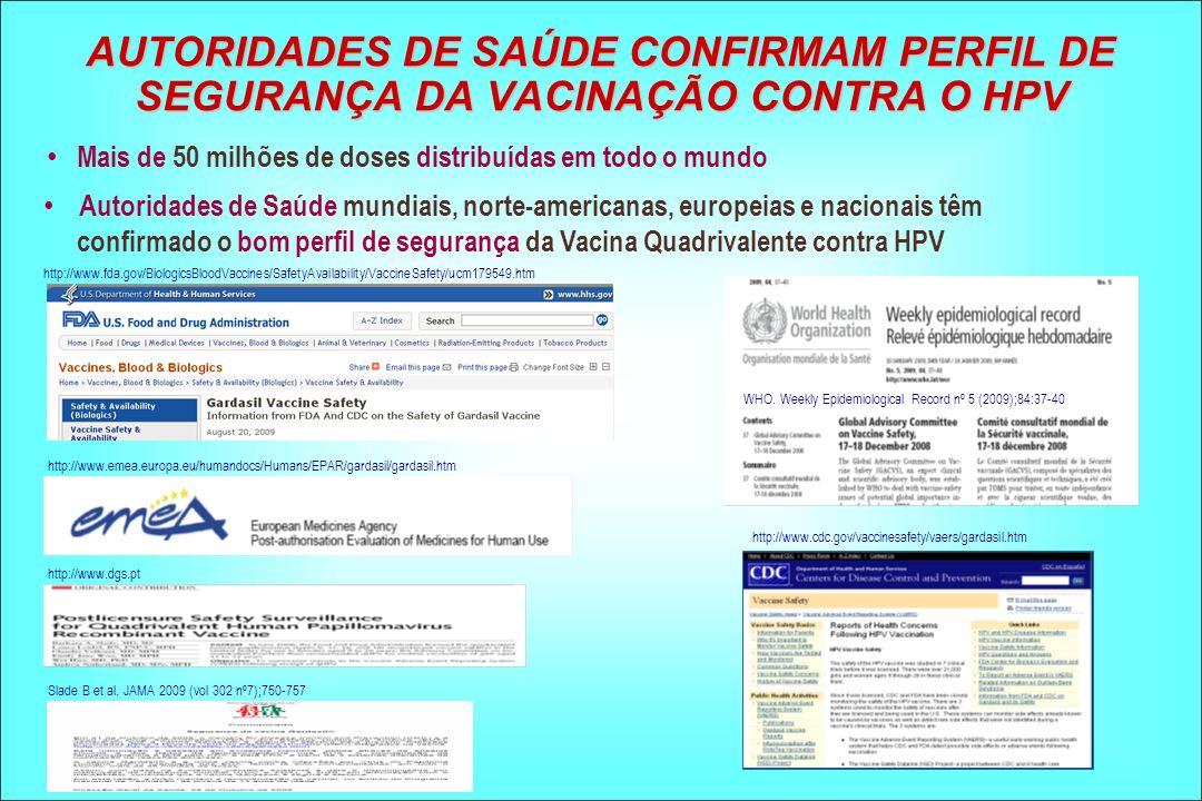AUTORIDADES DE SAÚDE CONFIRMAM PERFIL DE SEGURANÇA DA VACINAÇÃO CONTRA O HPV