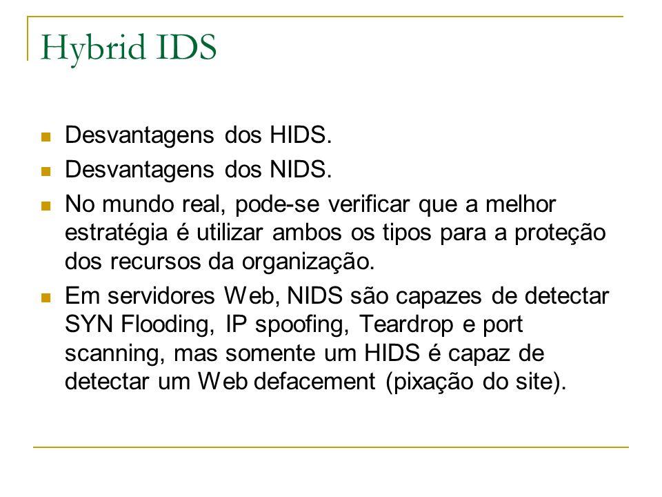 Hybrid IDS Desvantagens dos HIDS. Desvantagens dos NIDS.