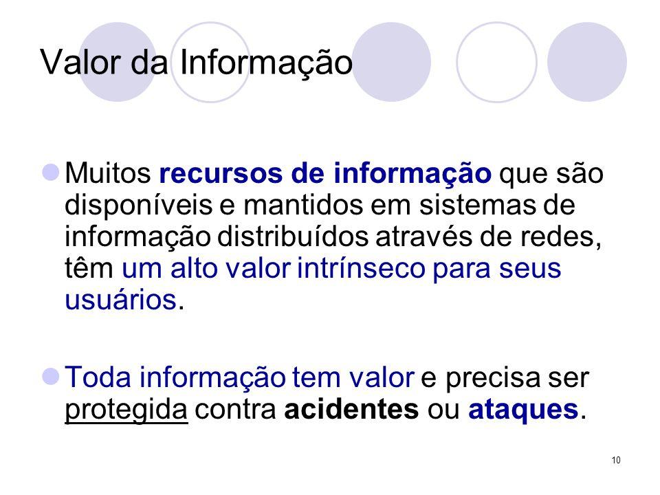 Valor da Informação