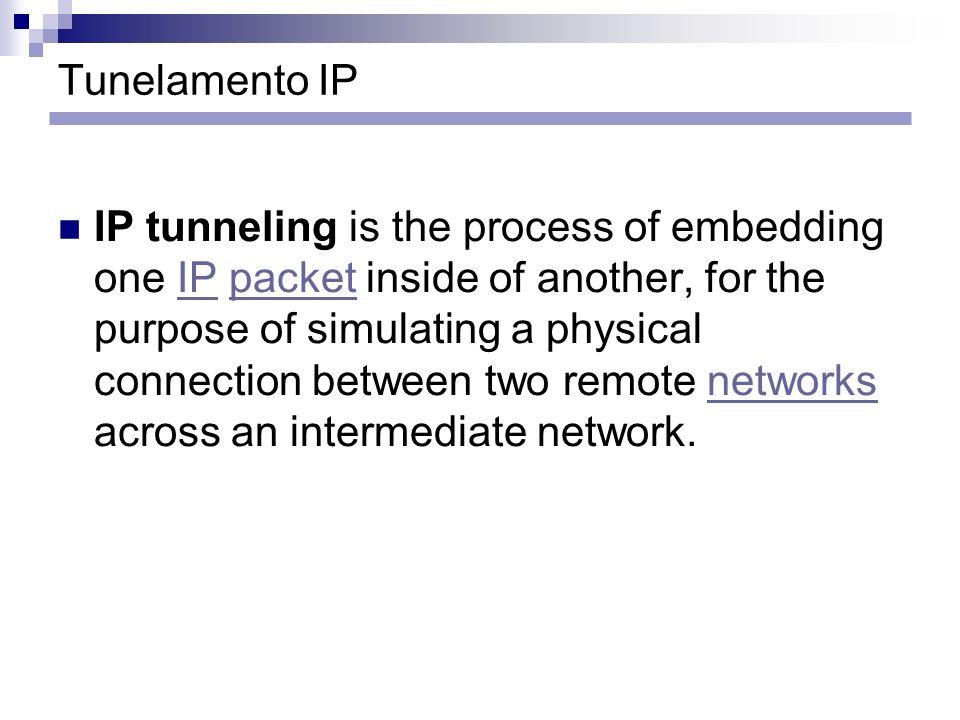 Tunelamento IP
