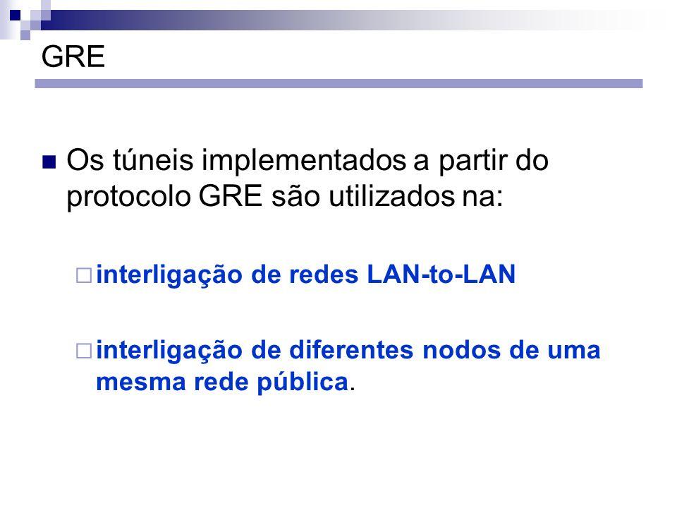 Os túneis implementados a partir do protocolo GRE são utilizados na: