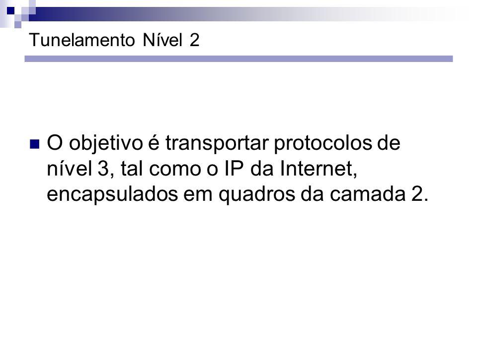 Tunelamento Nível 2 O objetivo é transportar protocolos de nível 3, tal como o IP da Internet, encapsulados em quadros da camada 2.