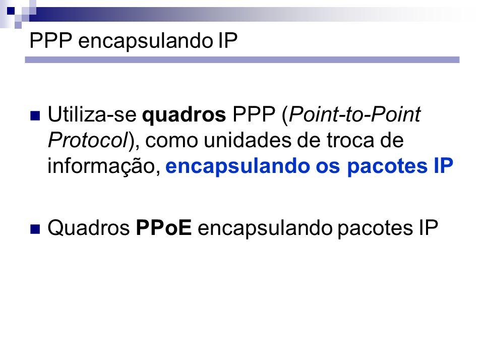 PPP encapsulando IP Utiliza-se quadros PPP (Point-to-Point Protocol), como unidades de troca de informação, encapsulando os pacotes IP.