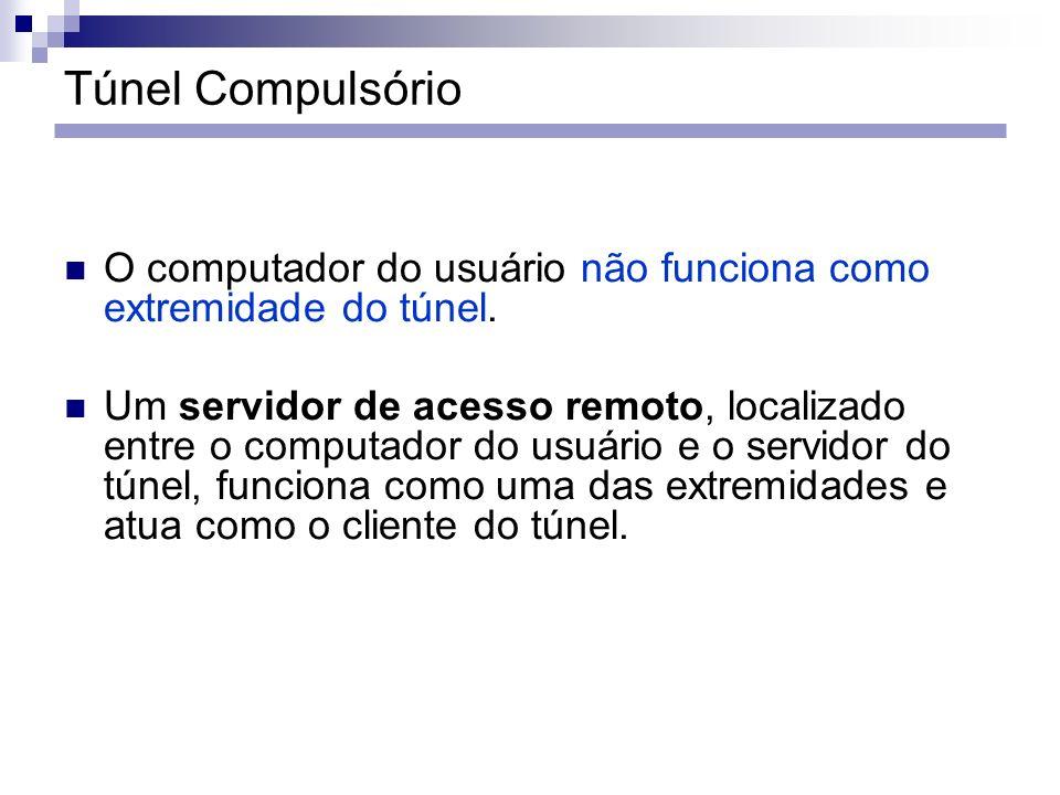 Túnel Compulsório O computador do usuário não funciona como extremidade do túnel.
