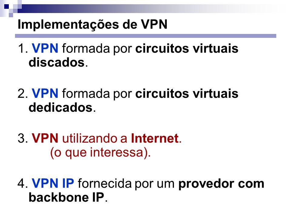Implementações de VPN 1. VPN formada por circuitos virtuais discados. 2. VPN formada por circuitos virtuais dedicados.