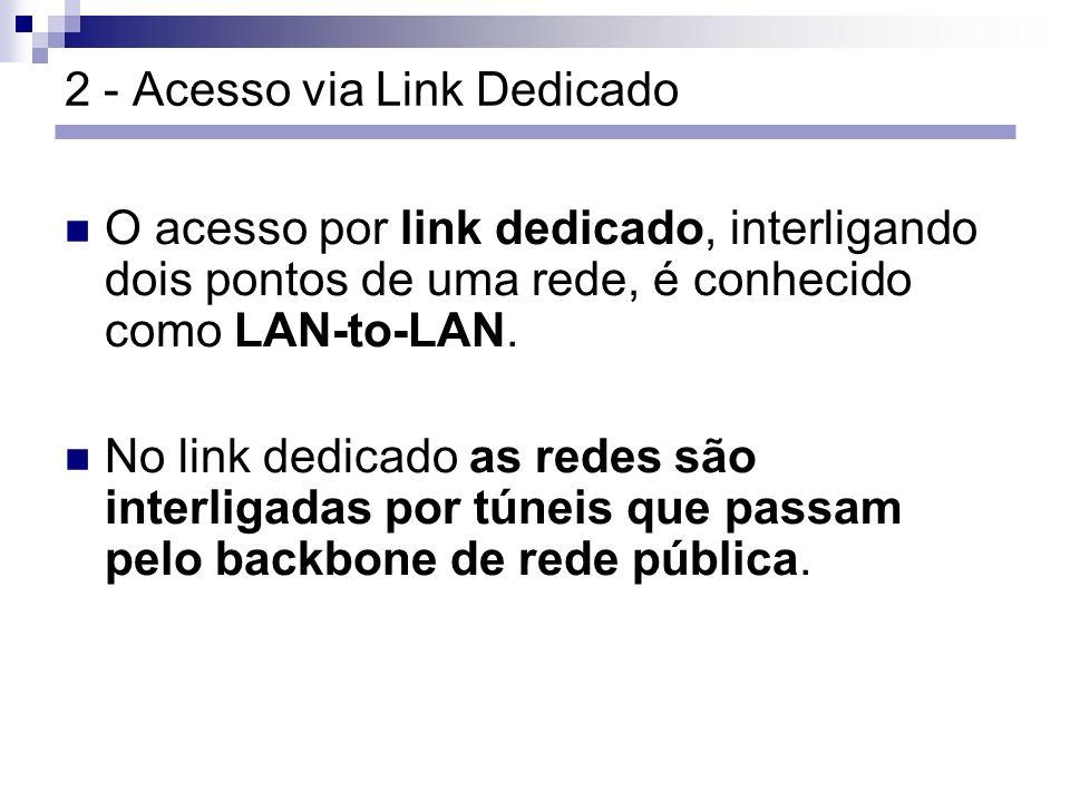 2 - Acesso via Link Dedicado