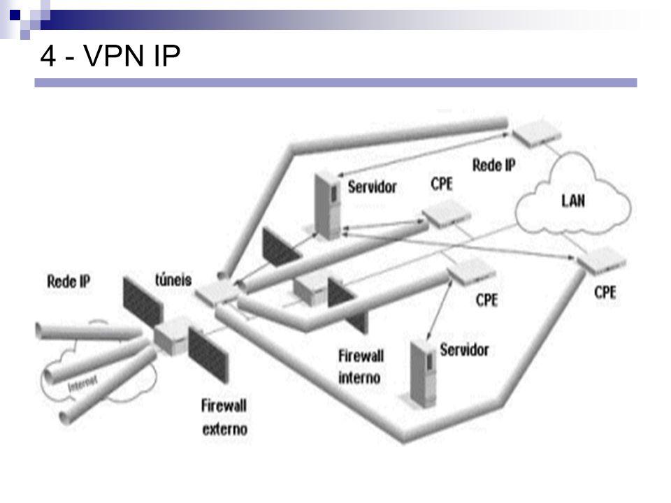 4 - VPN IP