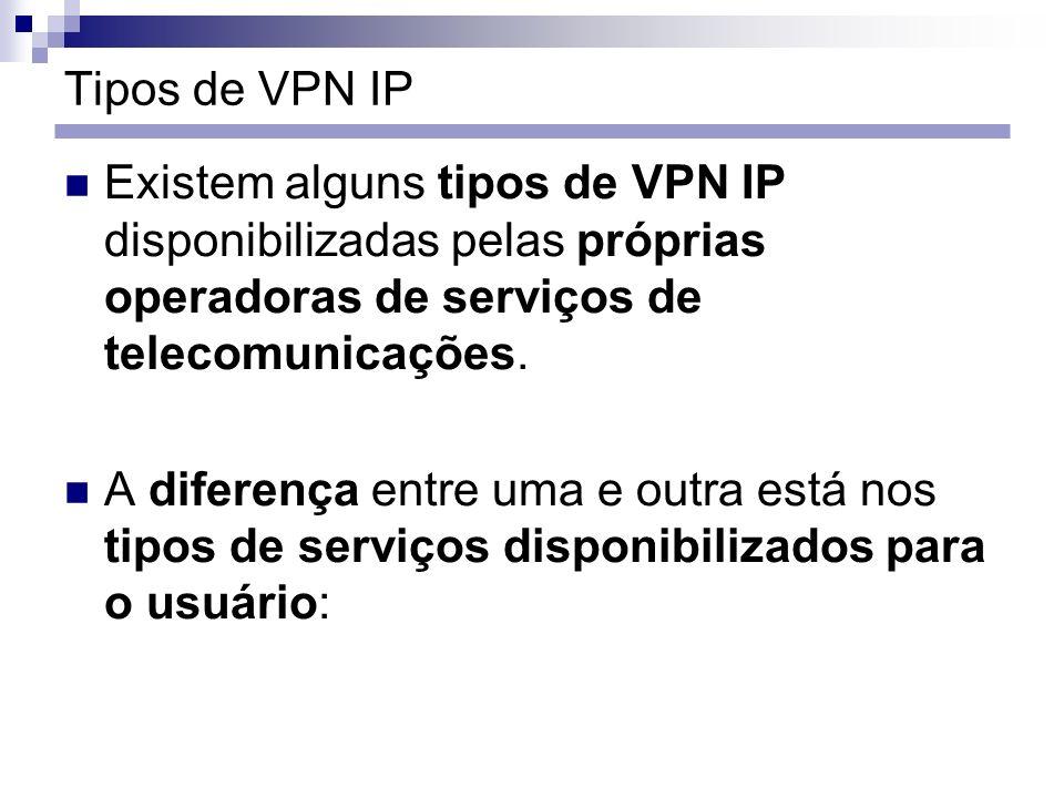 Tipos de VPN IP Existem alguns tipos de VPN IP disponibilizadas pelas próprias operadoras de serviços de telecomunicações.