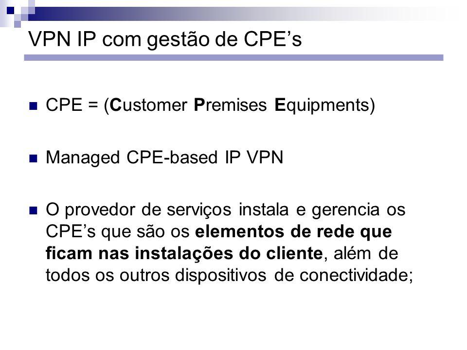 VPN IP com gestão de CPE's